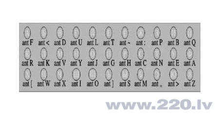 Kiti Наклейки для клавиатуры RUS