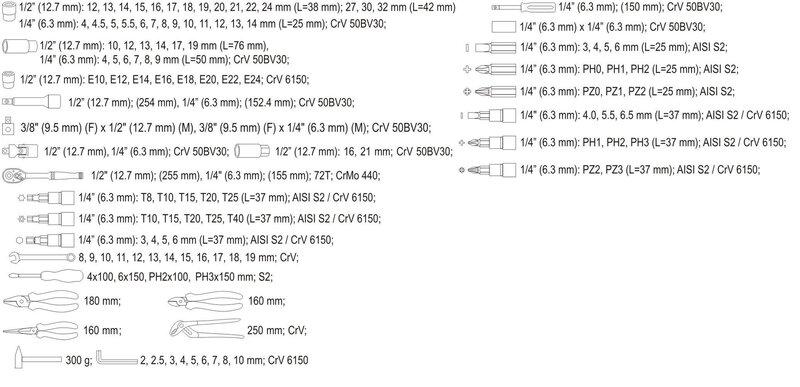 "Instrumentu komplekts 122 gab. 1/2"", 1/4"" CrV Yato YT-38901 atsauksme"