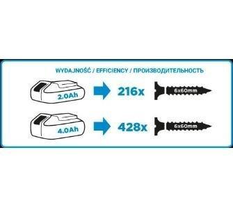 Akumulatora skrūvgriezis - urbjmašīna 18V, GRAPHITE 58G000 internetā