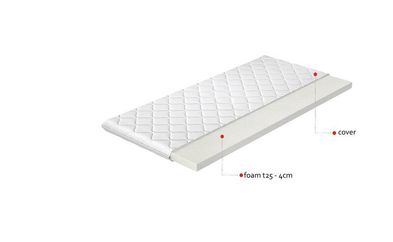 Virsmatracis T25, 90x200 cm internetā