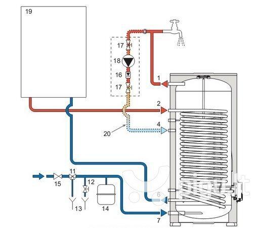Kombinēts ūdens sildītājs Ferroli Ecounit F300-1C