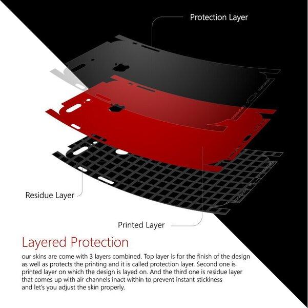 Korpusa aizsargplēve- skins, Samsung Galaxy S10 Plus, Crocodile black, Back only atsauksme